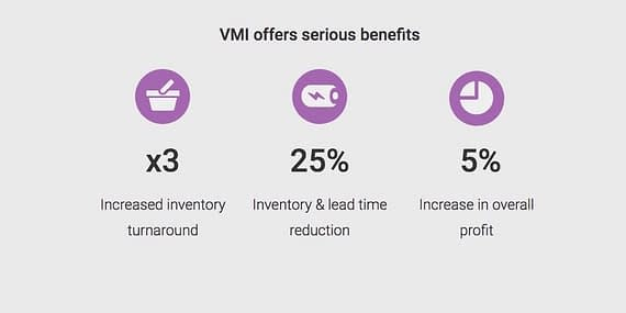 VMI serious benefits